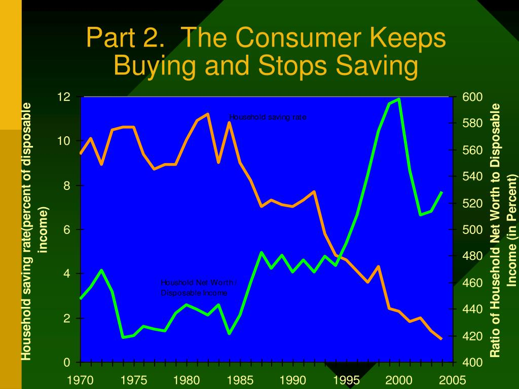 Part 2.  The Consumer Keeps Buying and Stops Saving