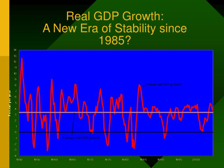 Real gdp growth a new era of stability since 1985