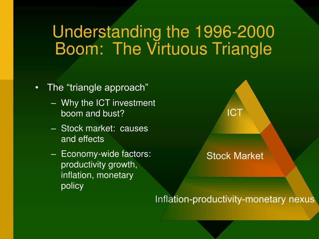 Understanding the 1996-2000 Boom:  The Virtuous Triangle
