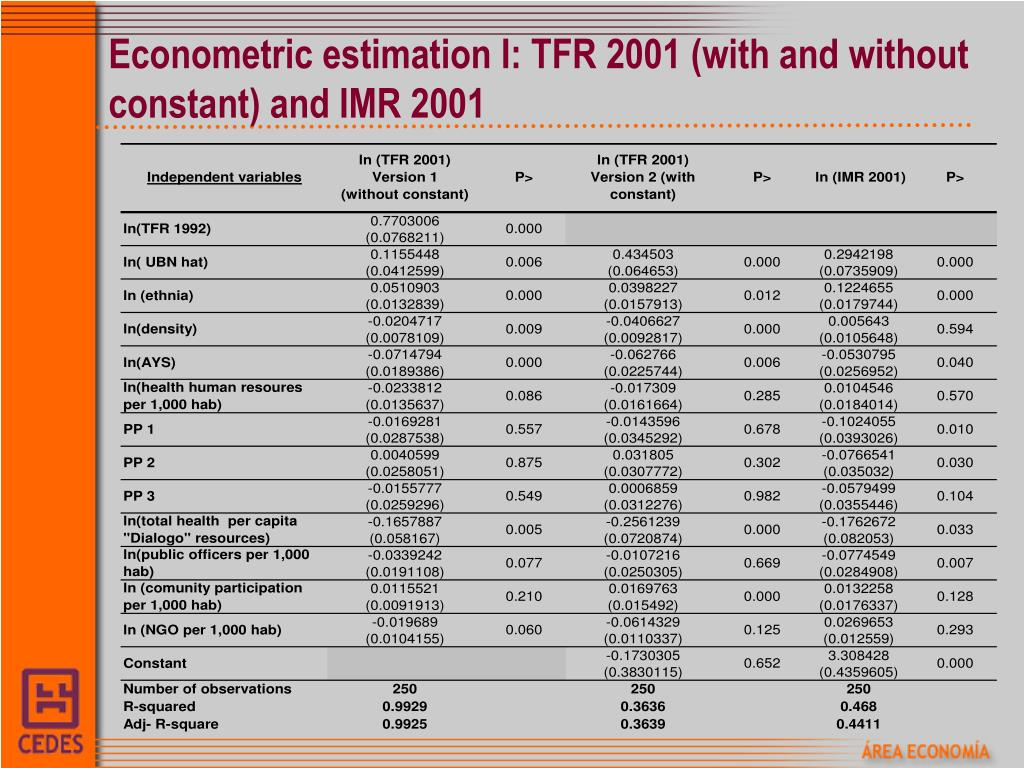 Econometric estimation I: TFR 2001 (with and without constant) and IMR 2001
