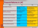 financial reforms in lac