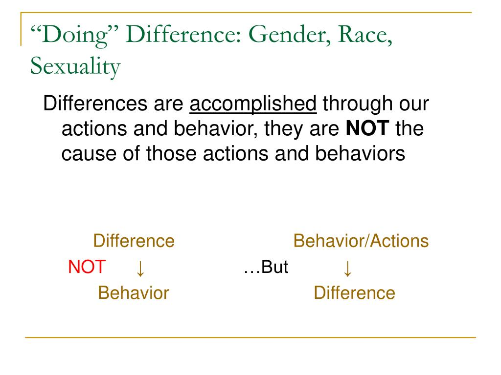 """Doing"" Difference: Gender, Race, Sexuality"