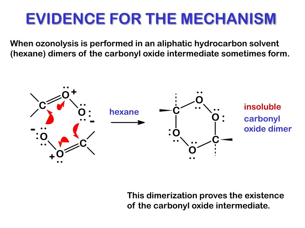 EVIDENCE FOR THE MECHANISM
