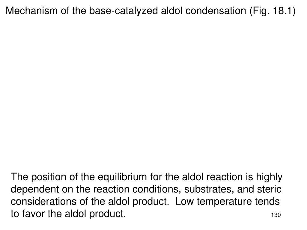 Mechanism of the base-catalyzed aldol condensation (Fig. 18.1)