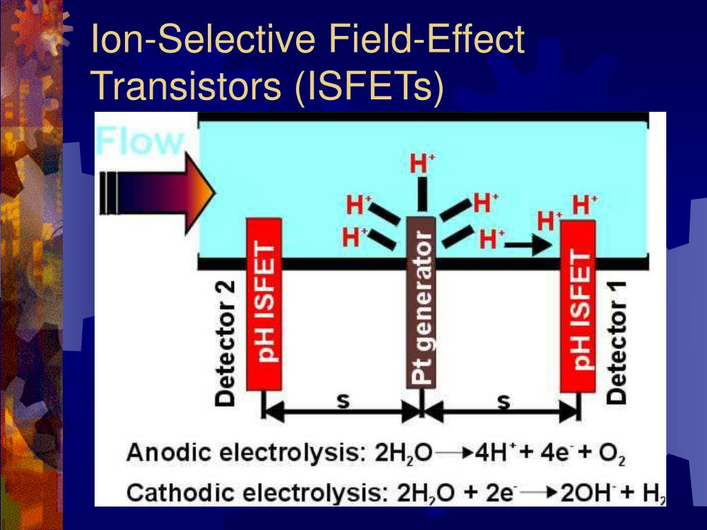 Ion-Selective Field-Effect Transistors (ISFETs)