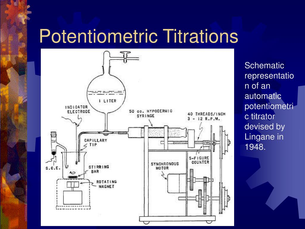 Potentiometric Titrations