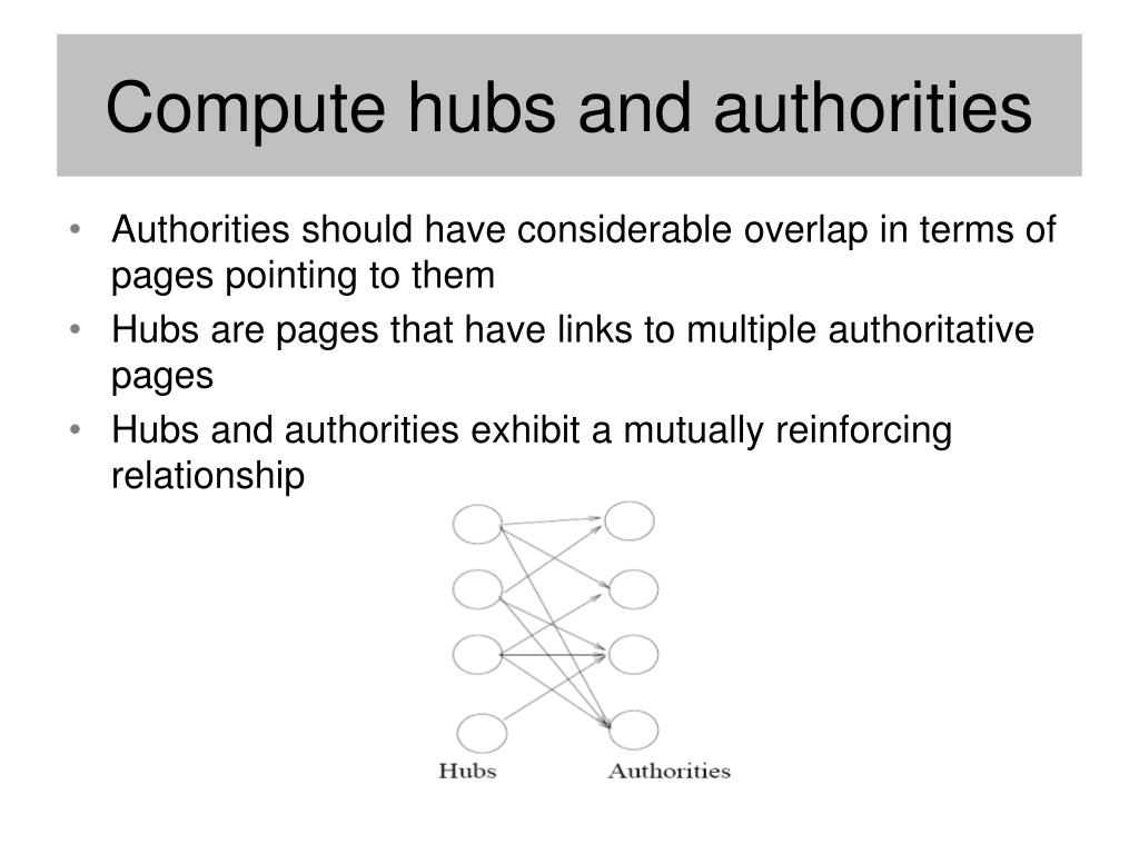 Compute hubs and authorities