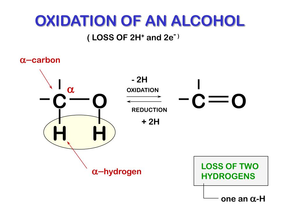 OXIDATION OF AN ALCOHOL
