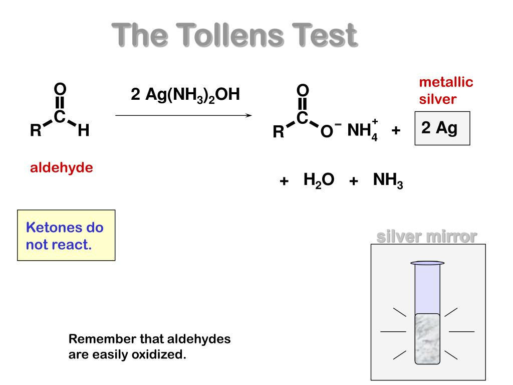 The Tollens Test