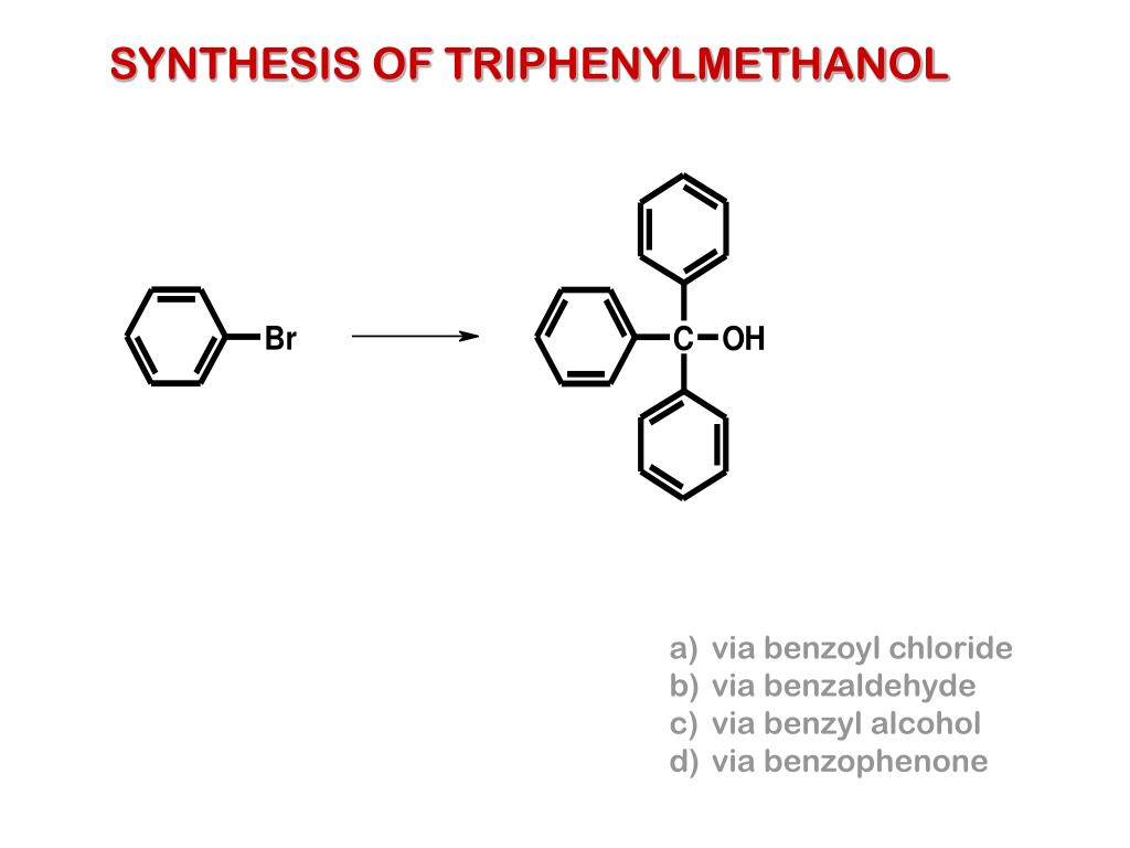 SYNTHESIS OF TRIPHENYLMETHANOL