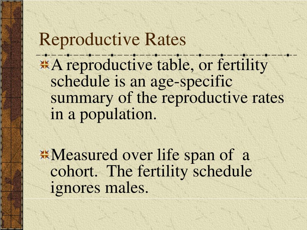 Reproductive Rates