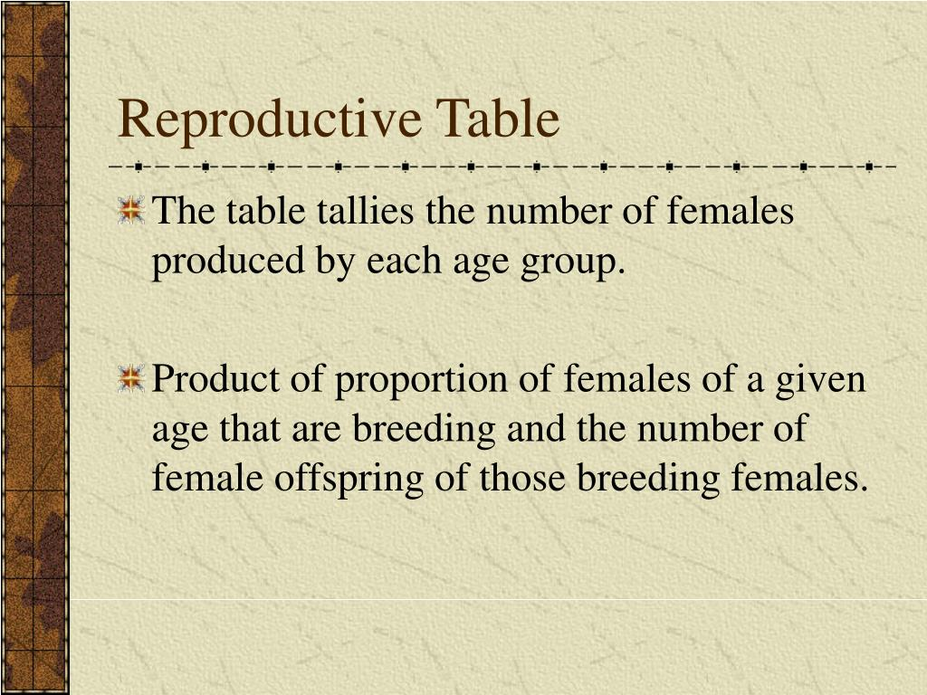Reproductive Table