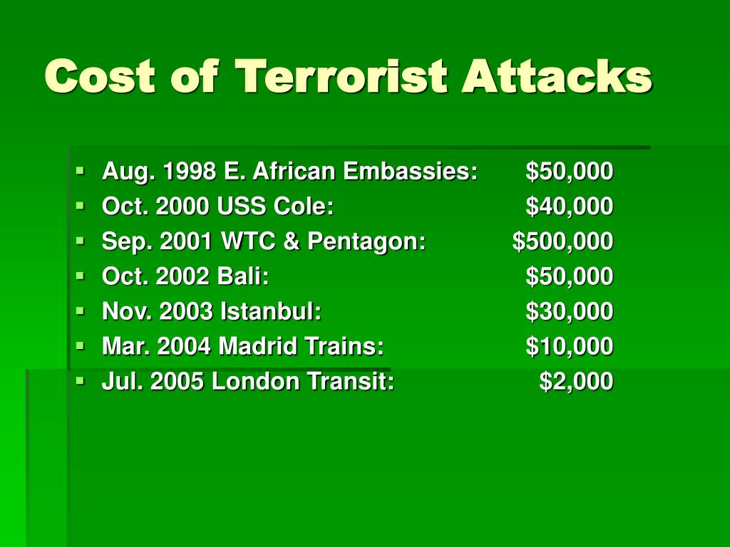 Cost of Terrorist Attacks