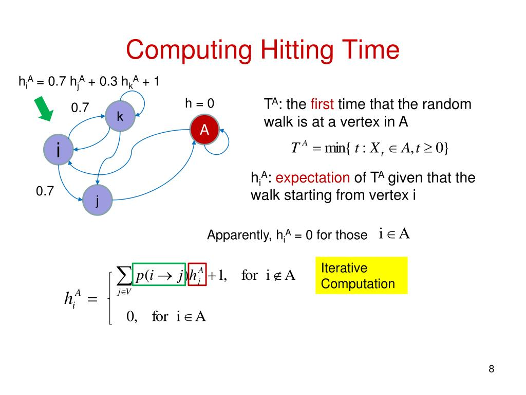 Computing Hitting Time