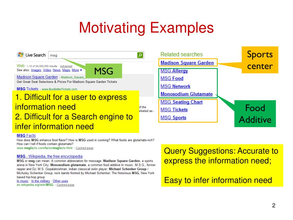 Motivating Examples