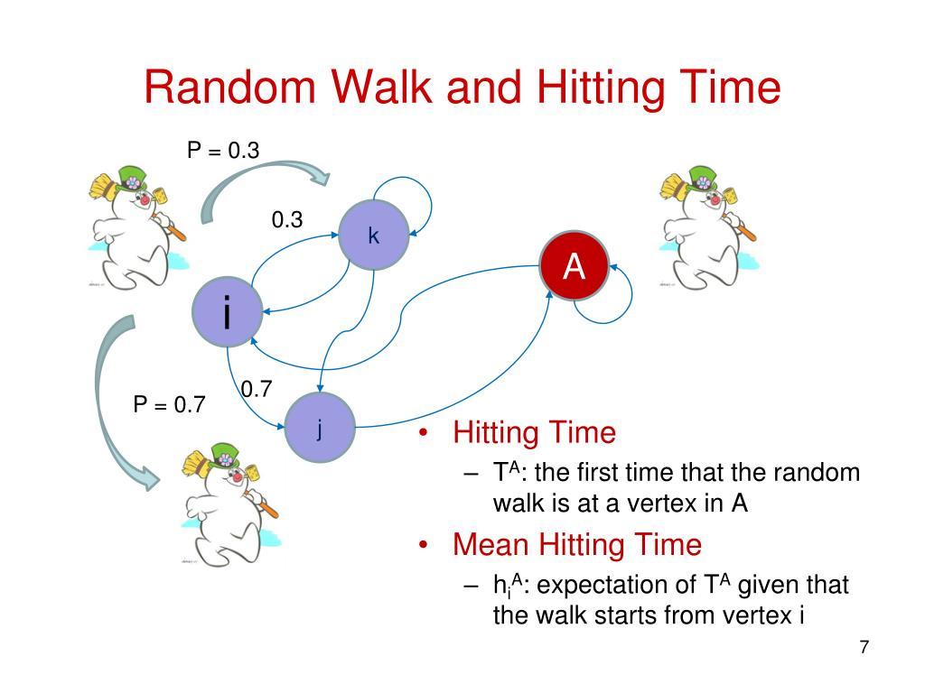 Random Walk and Hitting Time