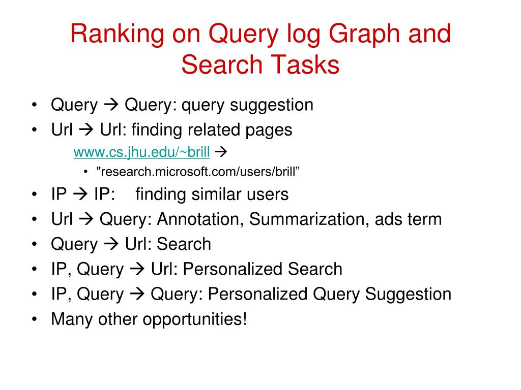 Ranking on Query log Graph and