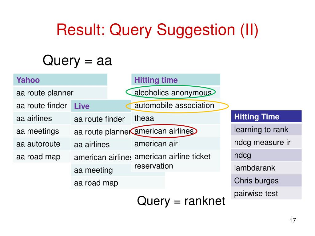 Result: Query Suggestion (II)