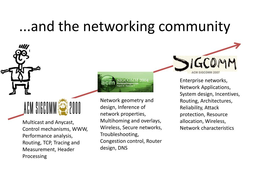...and the networking community