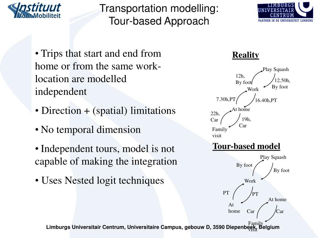 Transportation modelling: