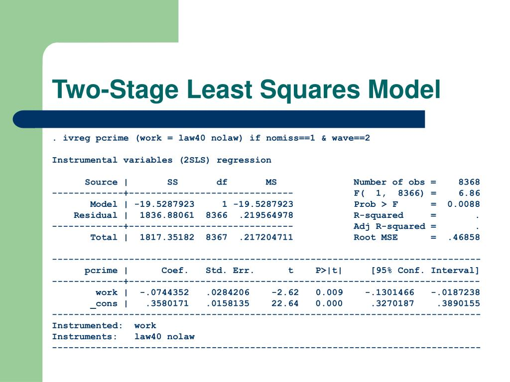 Two-Stage Least Squares Model