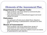 elements of the assessment plan