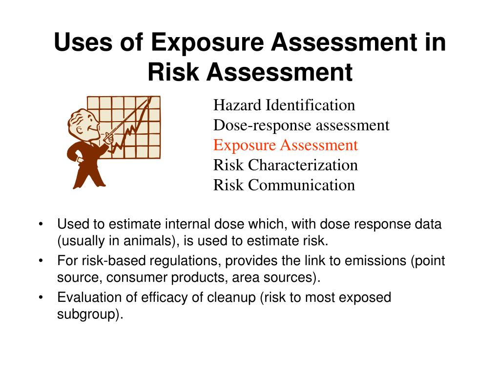 Uses of Exposure Assessment in