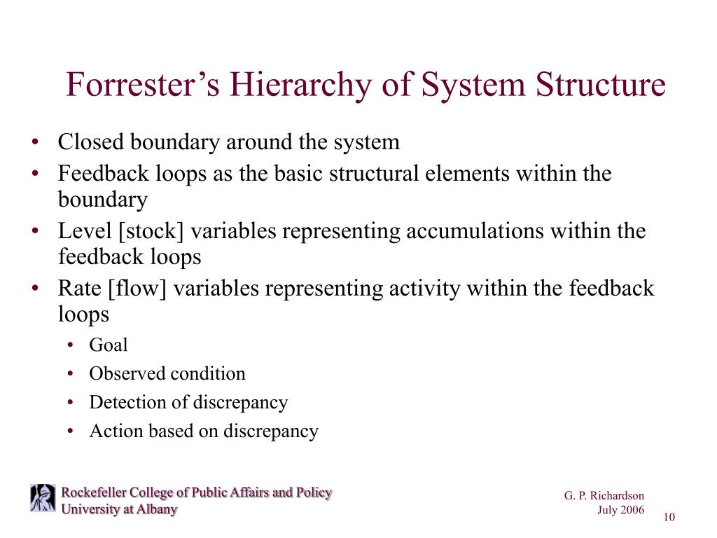 Forrester's Hierarchy of System Structure
