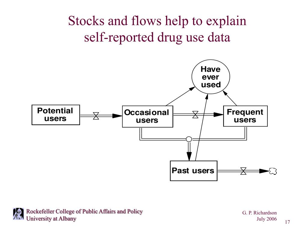 Stocks and flows help to explain