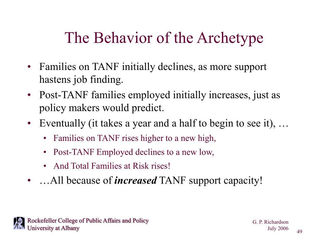 The Behavior of the Archetype