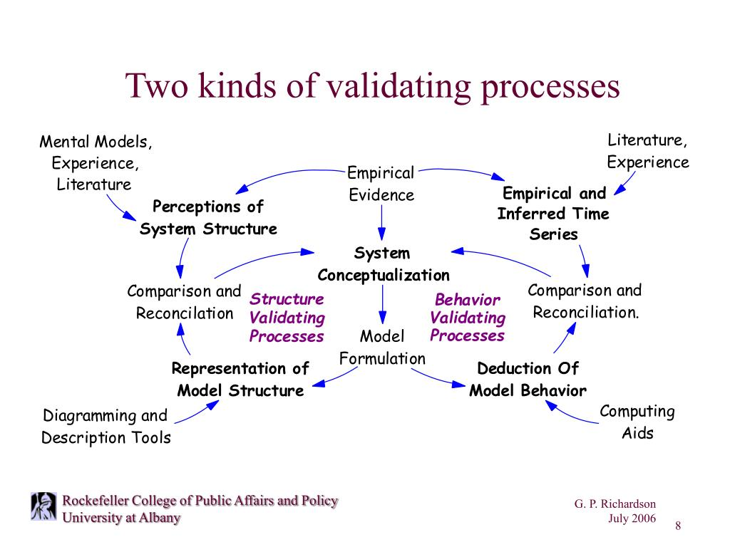 Two kinds of validating processes