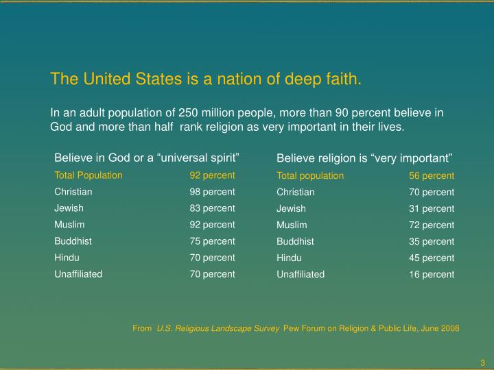 The United States is a nation of deep faith.