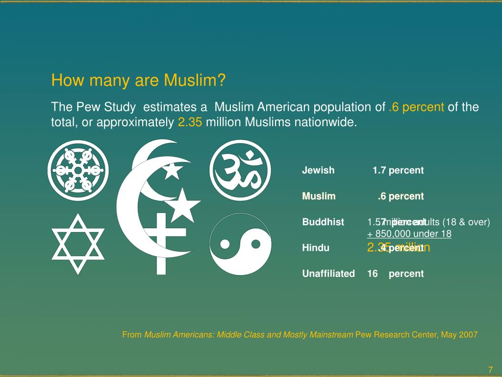 How many are Muslim?