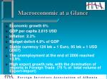 macroeconomic at a glance