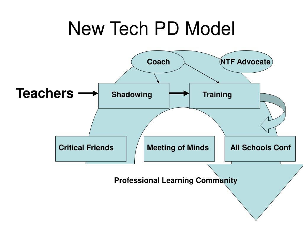 New Tech PD Model
