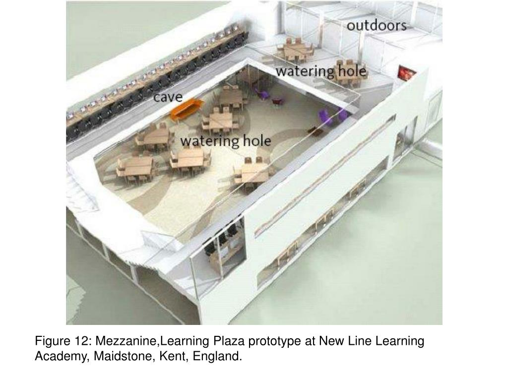 Figure 12: Mezzanine,Learning Plaza prototype at New Line Learning Academy, Maidstone, Kent, England.
