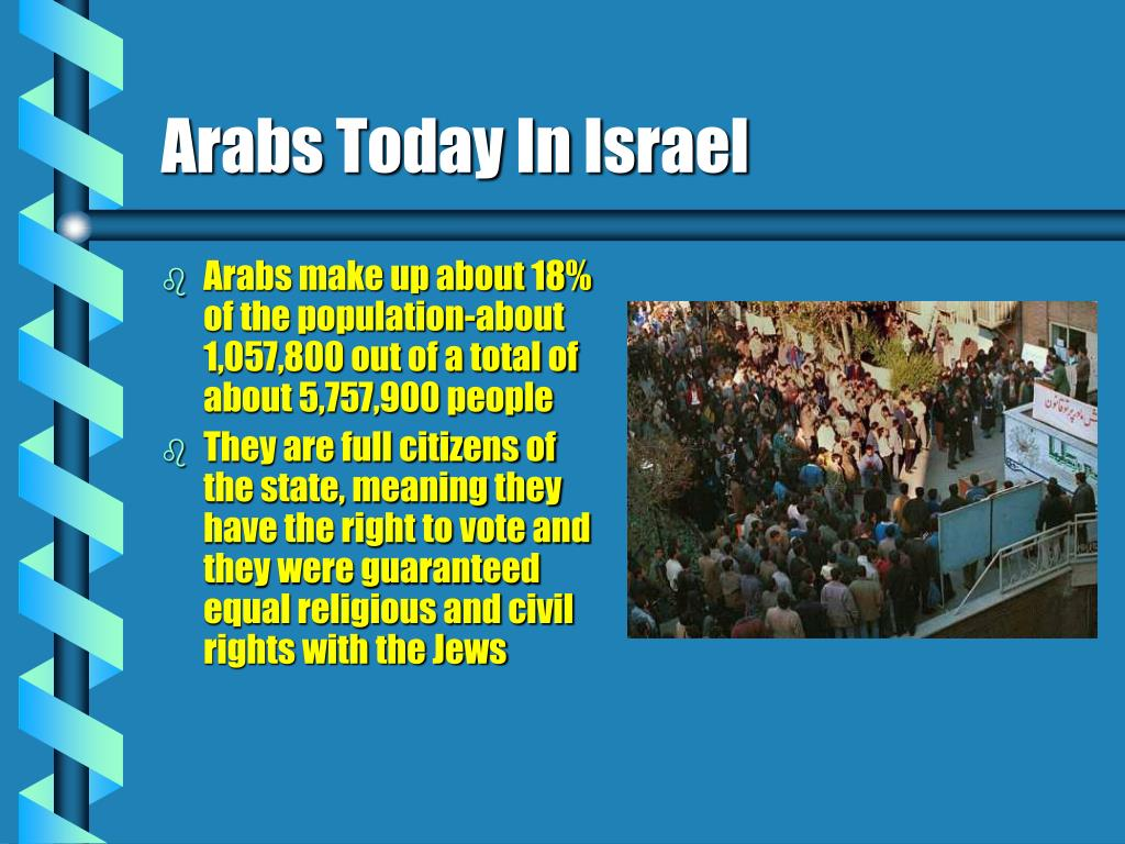 Arabs Today In Israel