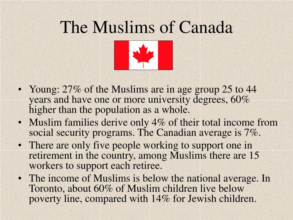 Young: 27% of the Muslims are in age group 25 to 44 years and have one or more university degrees, 60% higher than the population as a whole.
