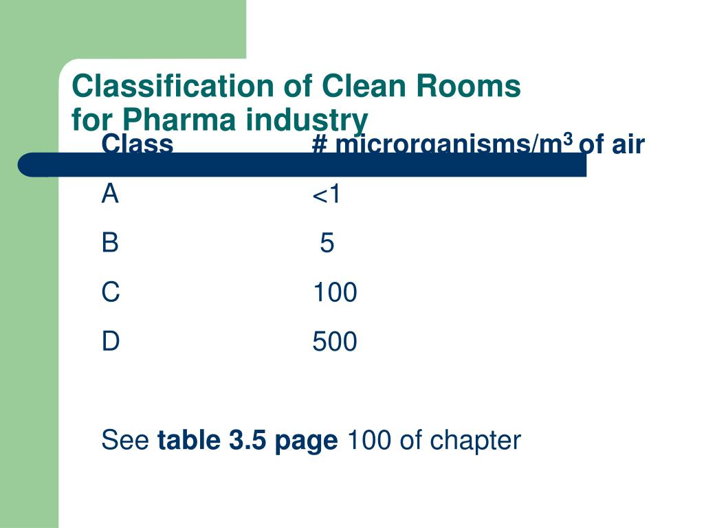 Classification of Clean Rooms
