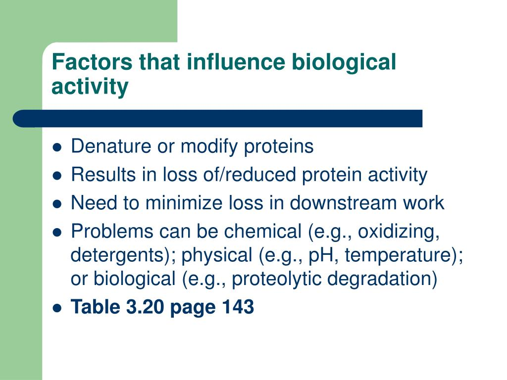 Factors that influence biological activity