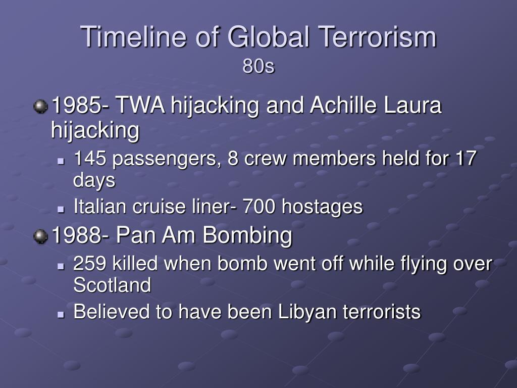 Timeline of Global Terrorism