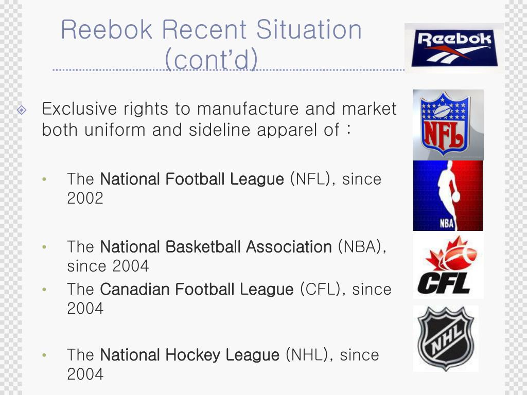 Reebok Recent Situation (cont