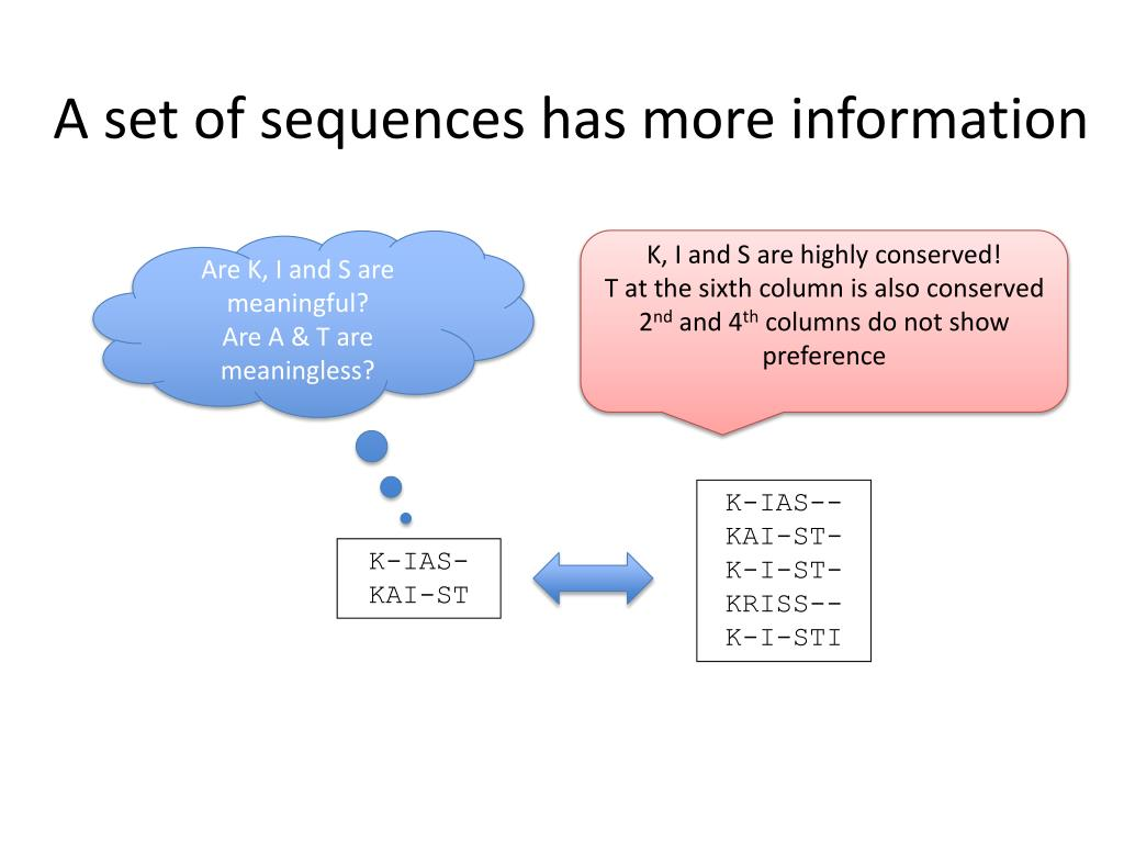 A set of sequences has more information