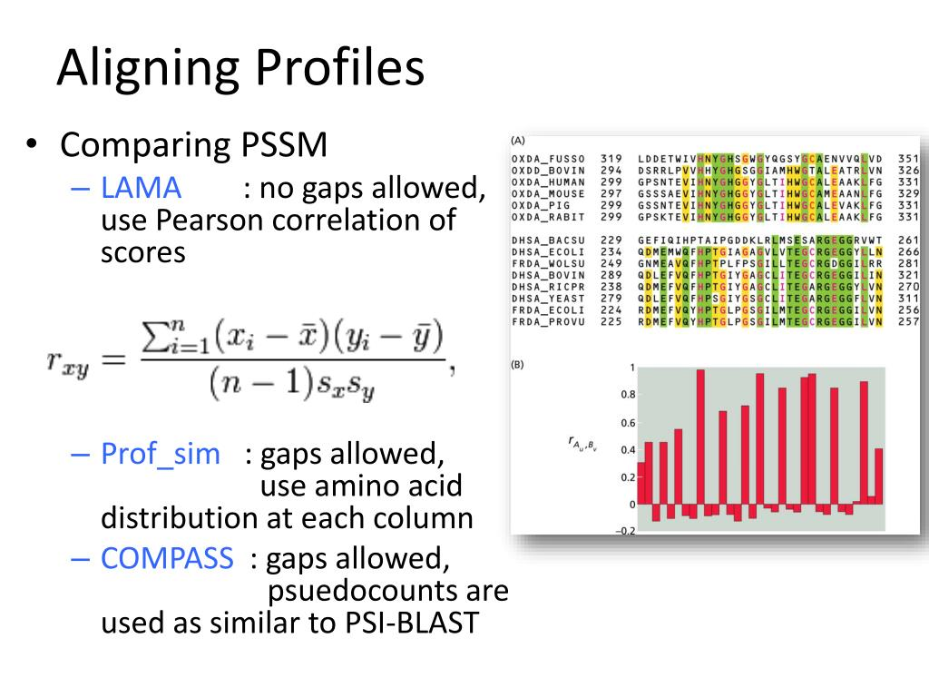 Aligning Profiles