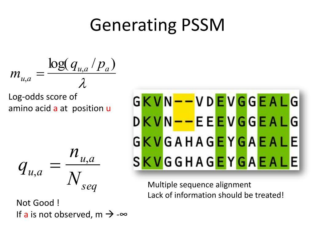 Generating PSSM