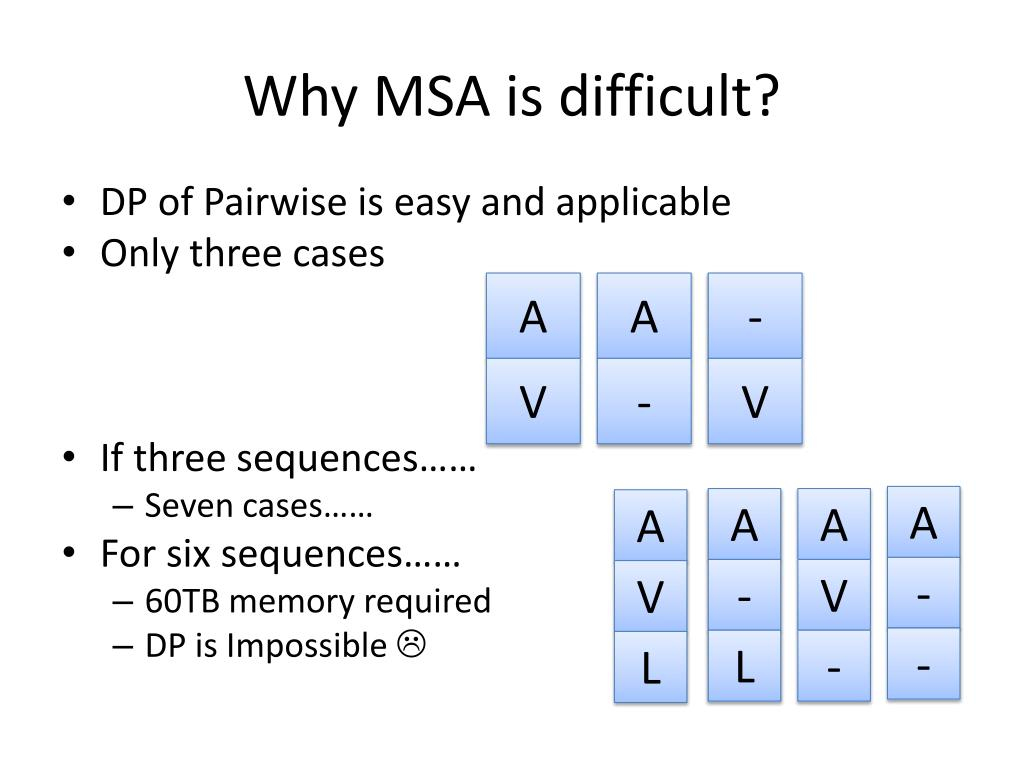 Why MSA is difficult?