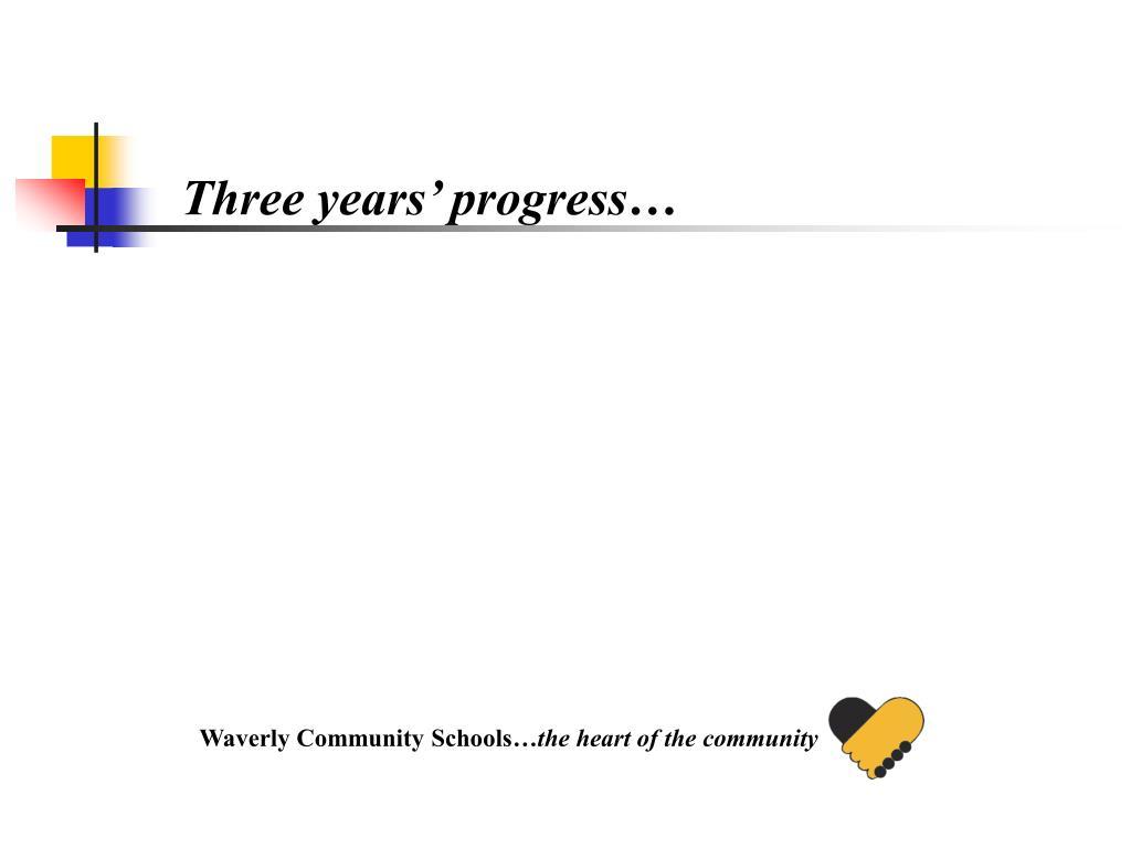 Three years' progress…