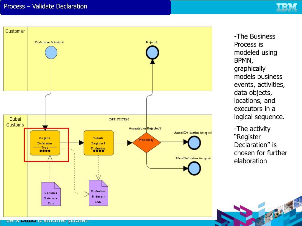 Process – Validate Declaration