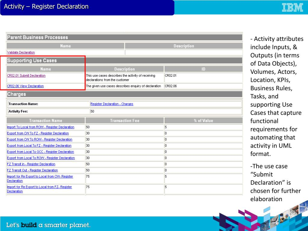Activity – Register Declaration