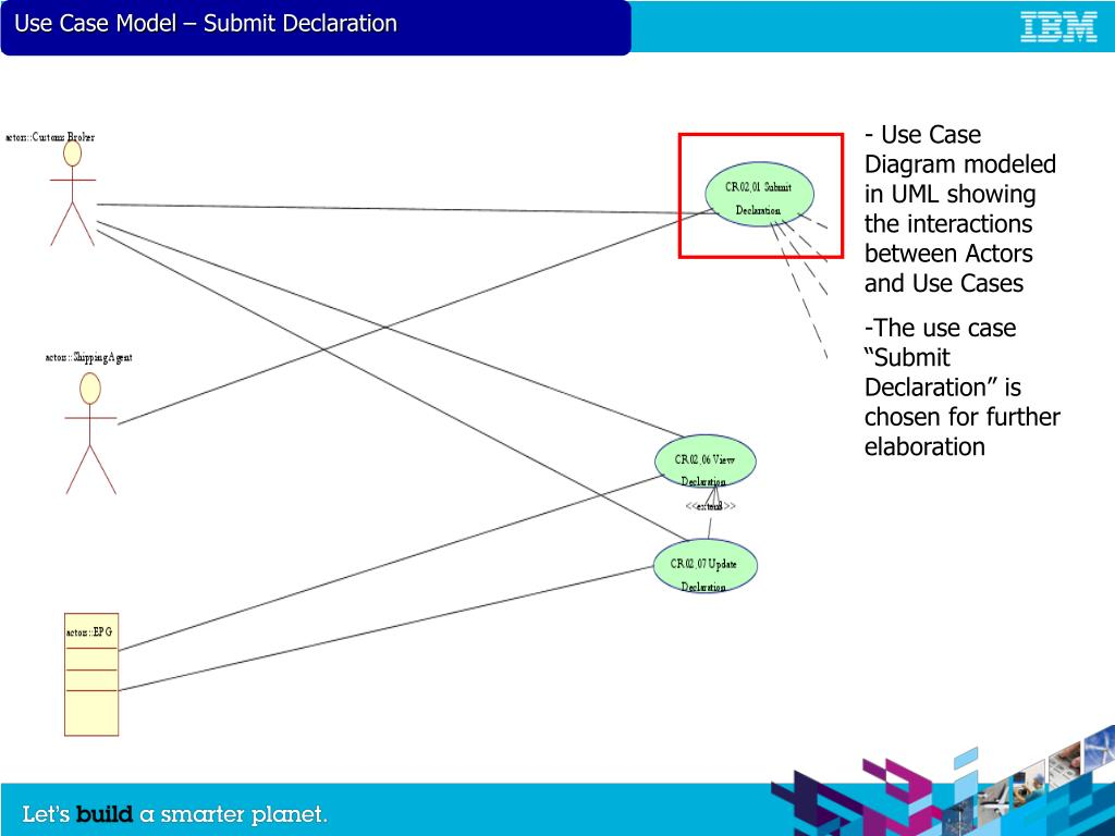 Use Case Model – Submit Declaration